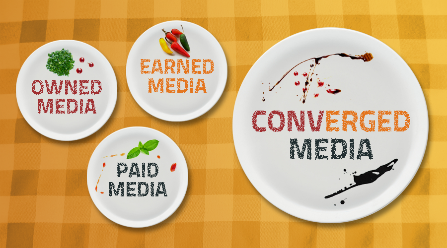 Converged Media: Beyond The Marketing Trifecta