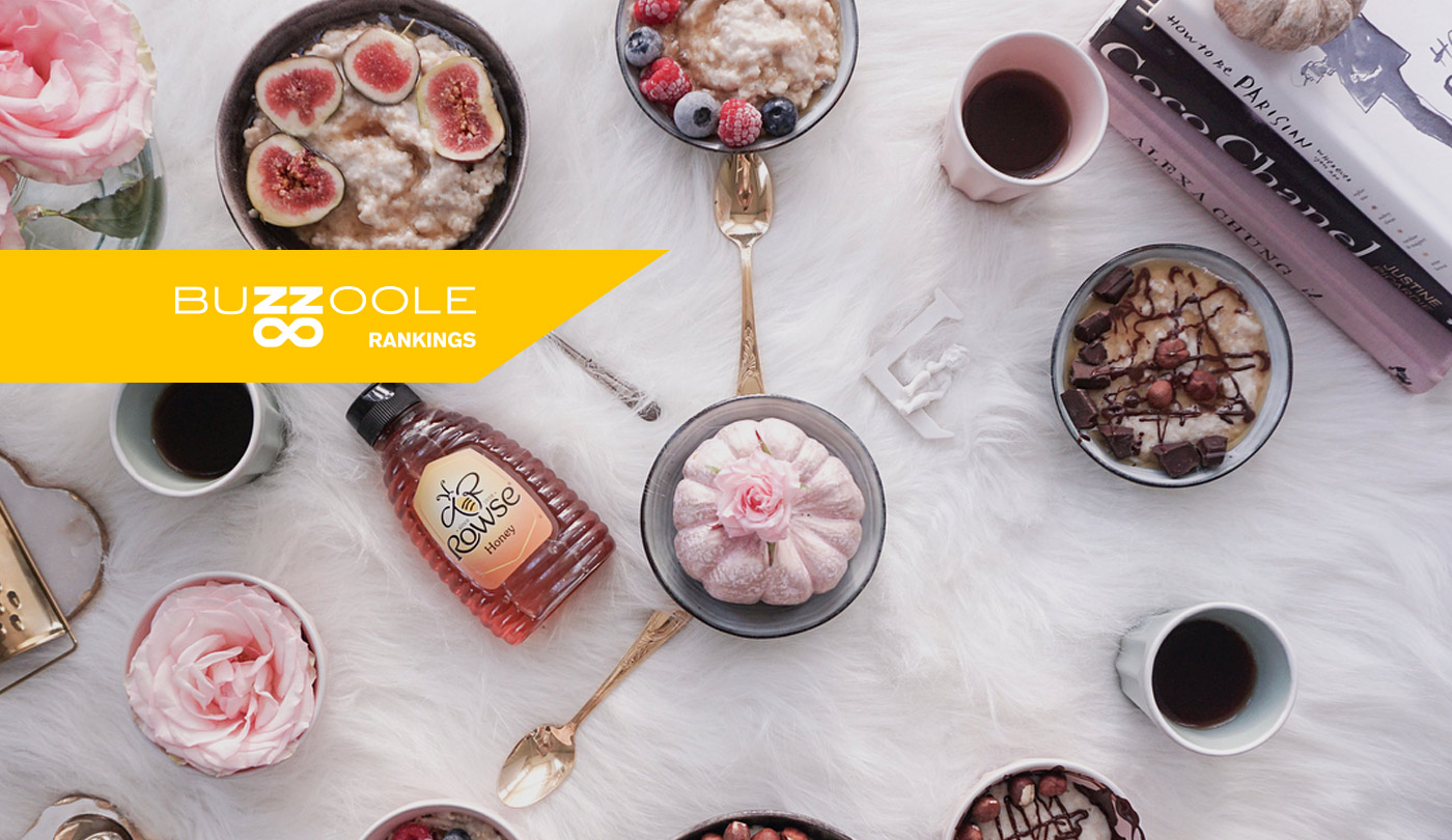 The Top Food Influencers on Instagram