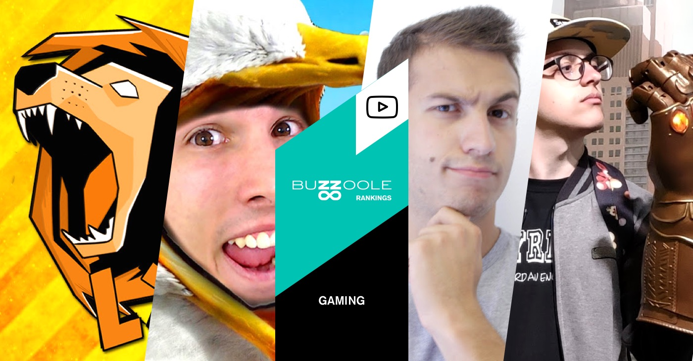I migliori influencer gaming su YouTube