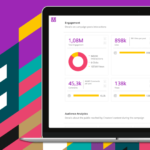 Buzzoole Tracker: how to track your Influencer Marketing campaigns